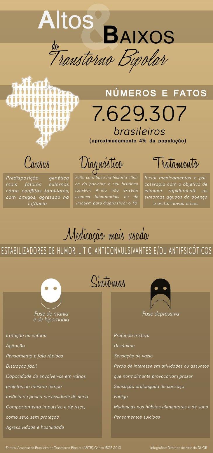 br_transtorno-bipolar_b