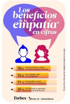 empatia-forbes1
